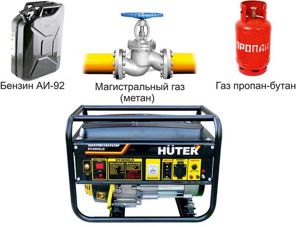 рейсы генератор на природном газе для частного дома купить для