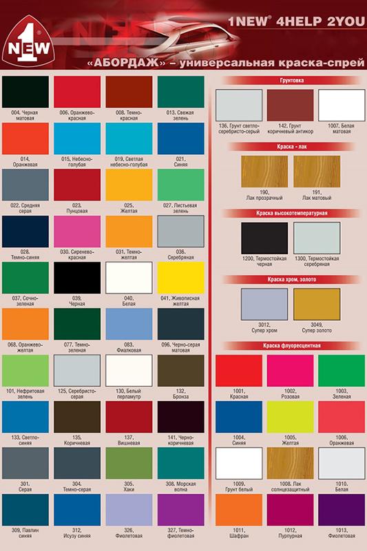 Фирменные цифровые коды красок АБОРДАЖ