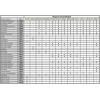 Таблица совместимости навесного оборудования